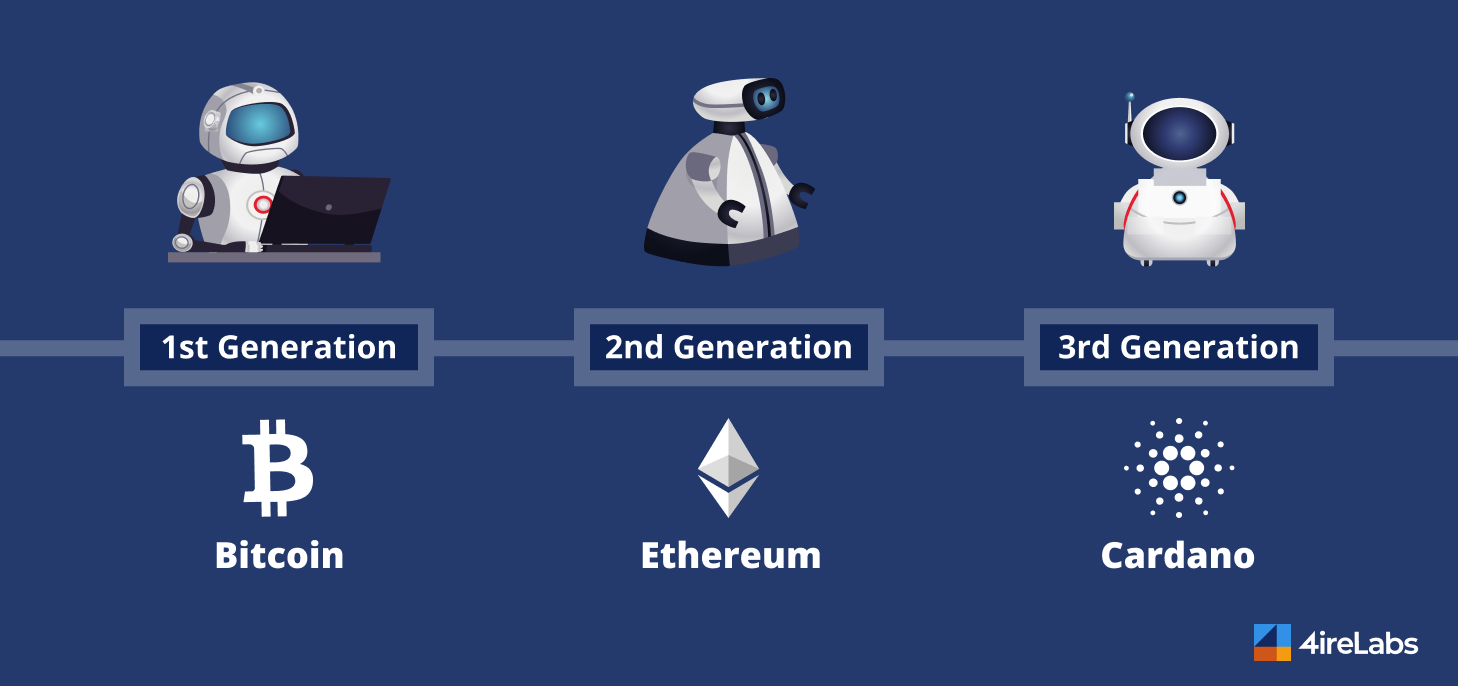 blockchain generations