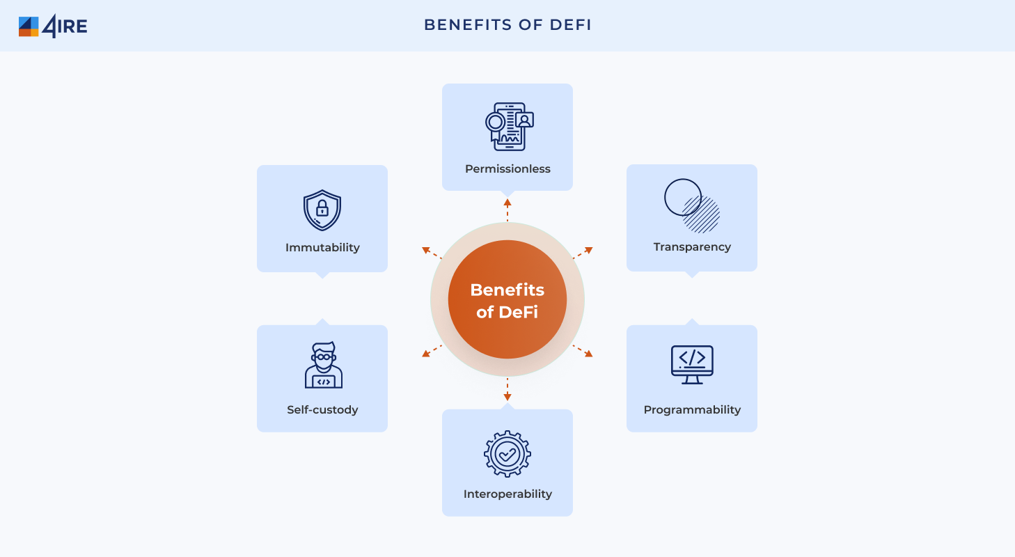 defi benefits