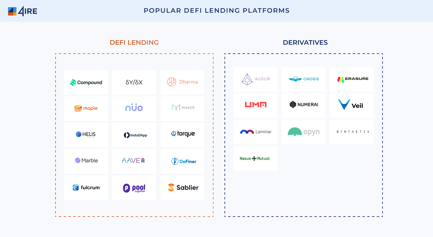 popular defi platforms