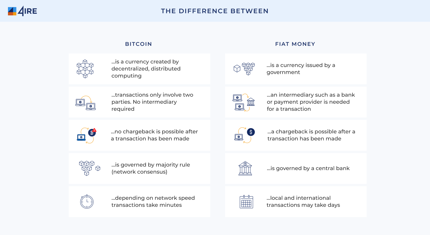 Bitcoin and flat money difference