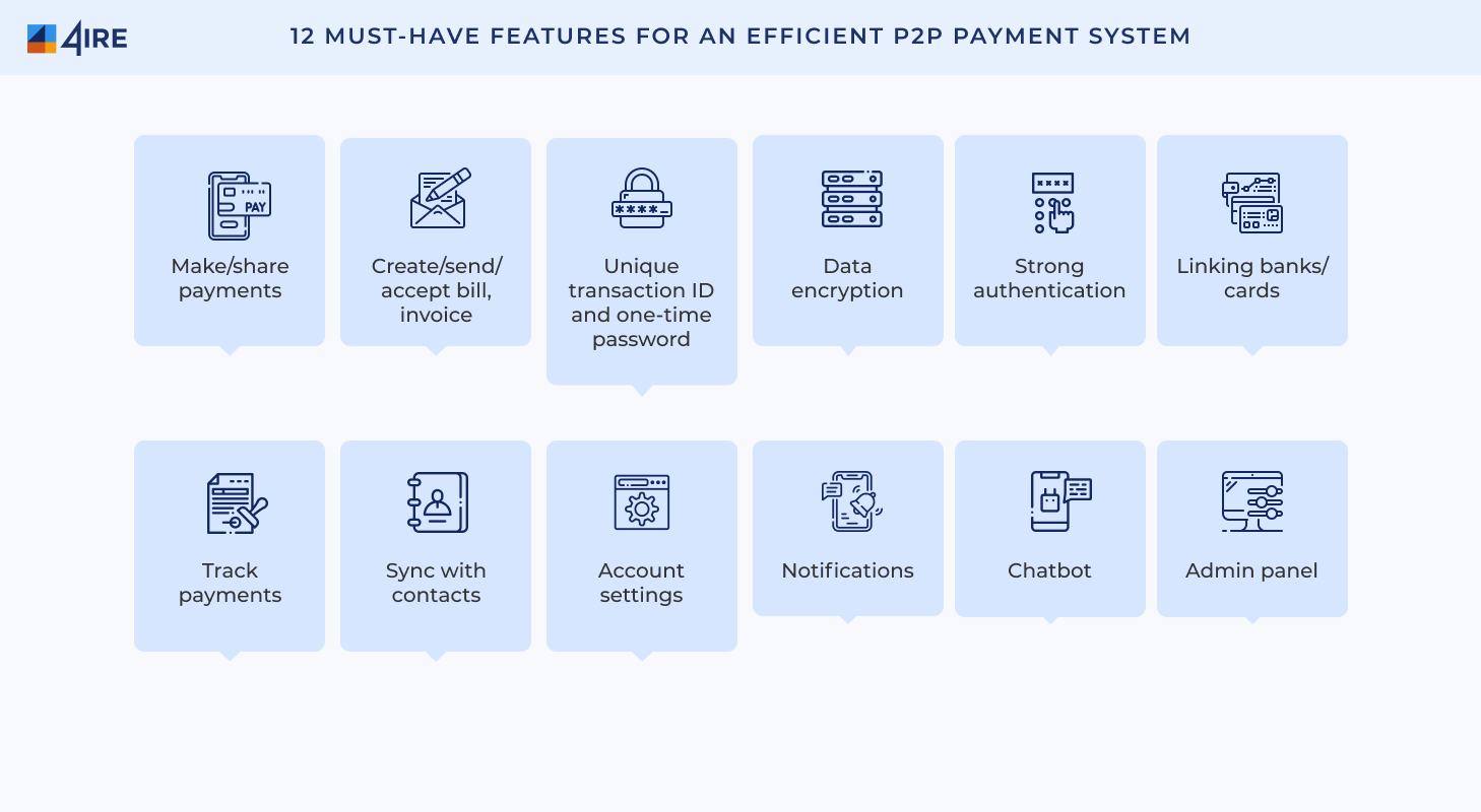 12 must have features for an efficient P2P payment system