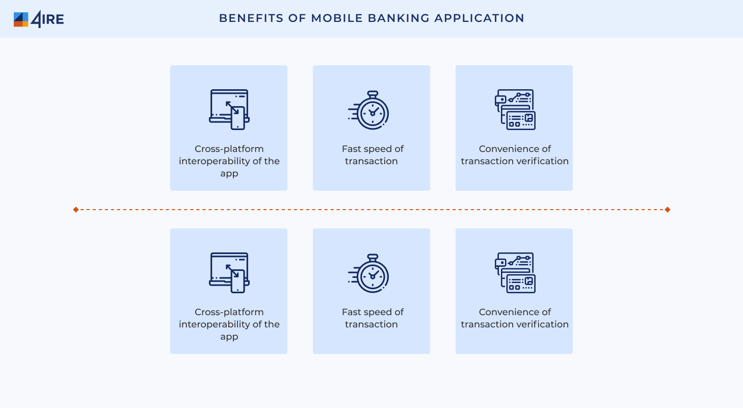 Benefits of mobile banking Application