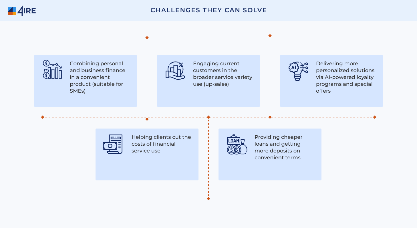 Challenges they can solve