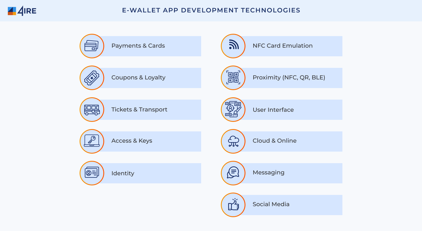 E-Wallet app development technologies
