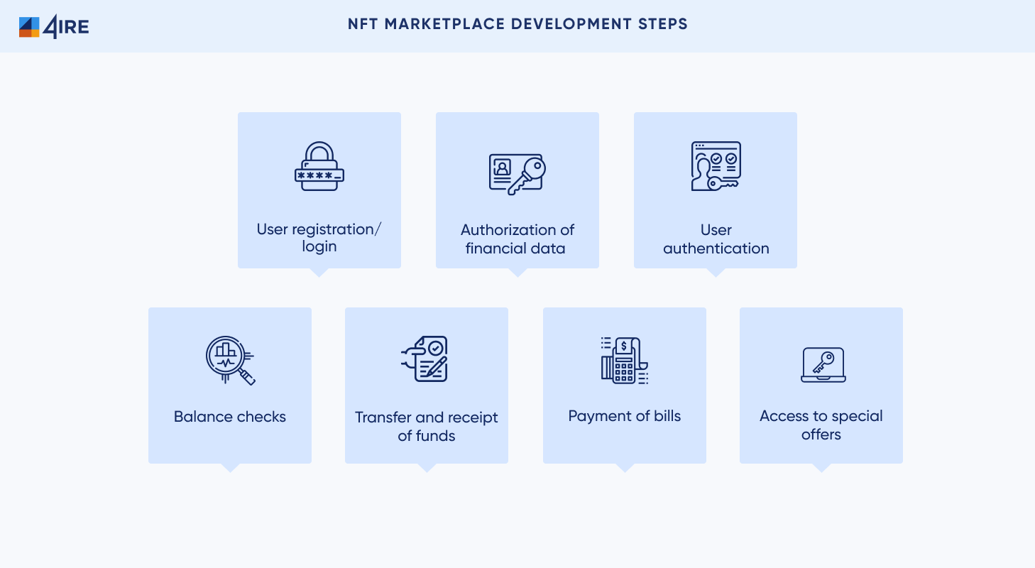 EXAMPLES OF TOP NFT TOKENS