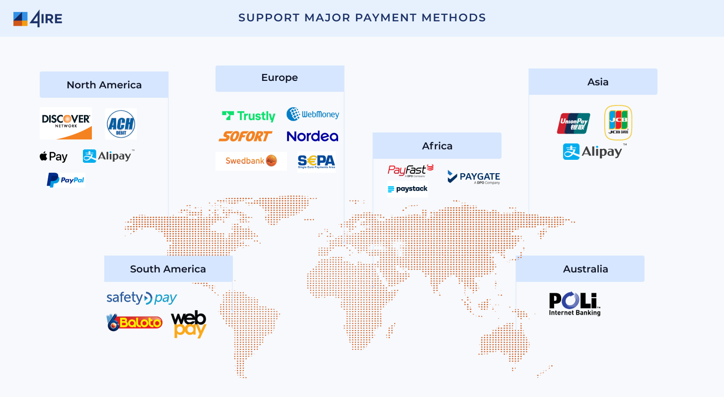 Support major payment methods